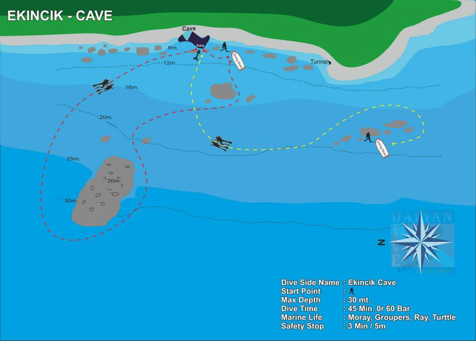 Dalyan Dive Site Ekincik Cave